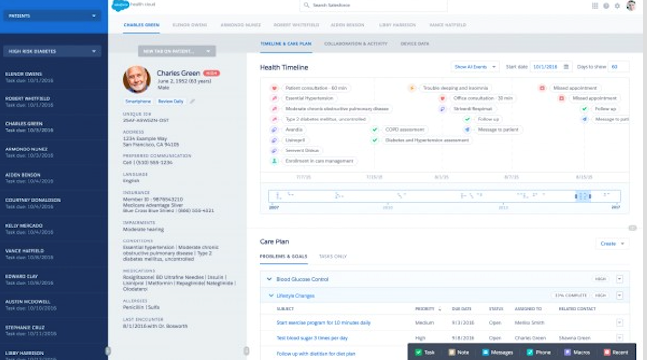 the first pilot version of health cloud came under our eyes about a year later when we were working with a client that was very interested in having a